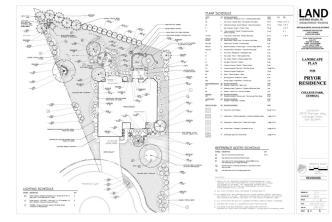 Examples of Residential Landscape Master Plans Pictures