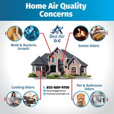 Best Air Duct Cleaning, LLC